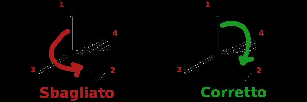 Come calcolare configurazione centro chirale