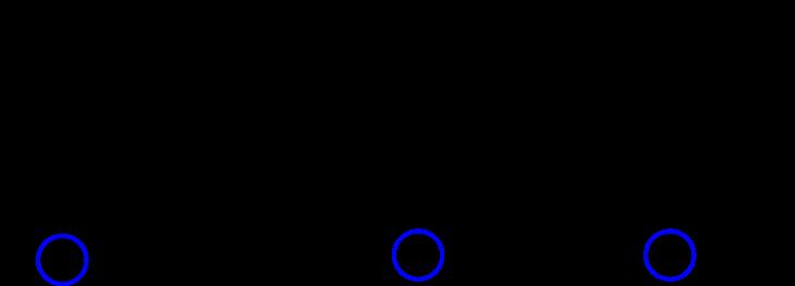 Esercizi svolti sulla nomenclatura degli alcol aromatici (fenoli: 2-clorofenolo,2,4-dibromofenolo,2-bromo-6-clorofenolo)
