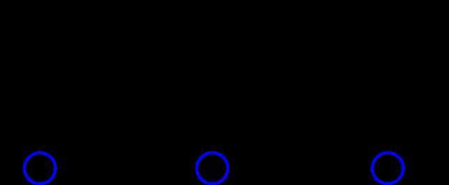 Differenza tra Fenolo, cicloesanolo e l'alcool benzilico