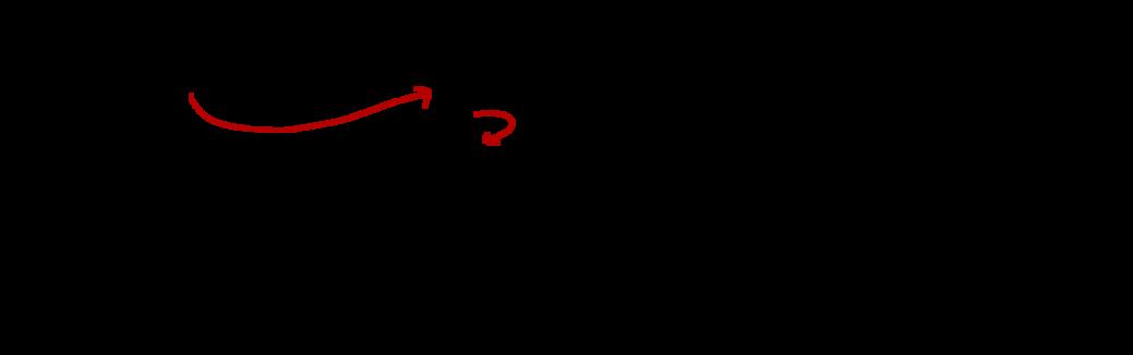 Crabonatazione con i Grignard facendoli reagire con una molecola di co2