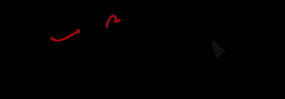 reazione di williamson tra etossido e bromometano ottengo un metossietano