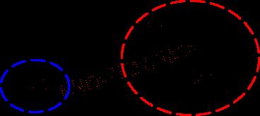 Acido 3-idrossipropanoico con un gruppo ossidrilico ed uno carbossilico