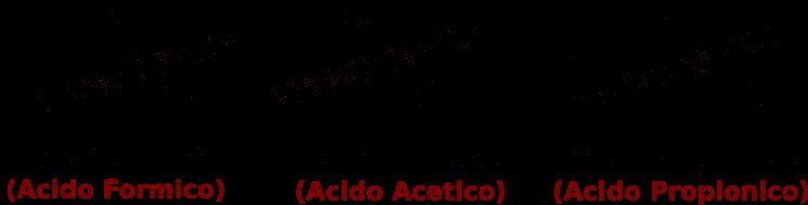 Molecole di acido metanoico, etanoico e propanoico