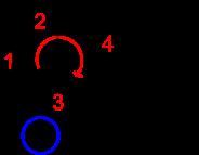 Centro chirale e priorità dei sostituenti nel (R)-4-cloro-1-pentino