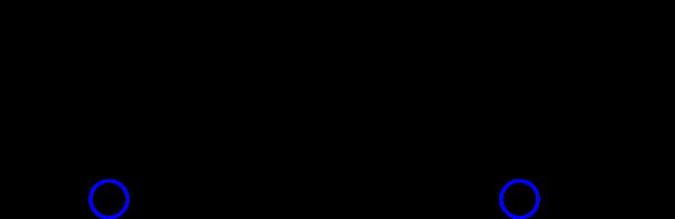 Esercizi con acidi carbossilici insaturi