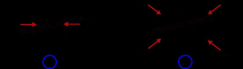 due esercizi sull'aromaticità degli idrocarburi