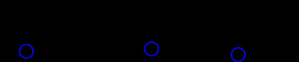 Assegna nome iupac al 3-metil-1-butino, 1,1-dicloro-2-butino, (R)-4-cloro-1-pentino