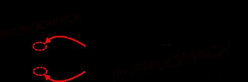 L'ossigeno del furano condivide 2 elettroni con il sistema aromatico