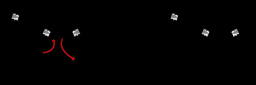 Formazione del molozonide dal (S) 2,3,5-trimetil-2-eptene
