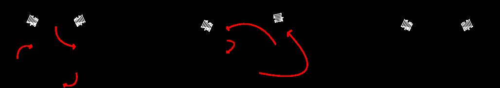 Riarrangiamento da molozonide a ozonide