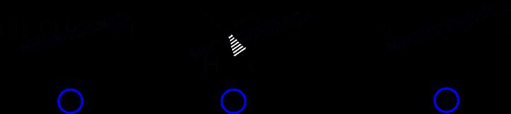 Esercizi sulla nomenclatura di alchini, alcol ed eteri