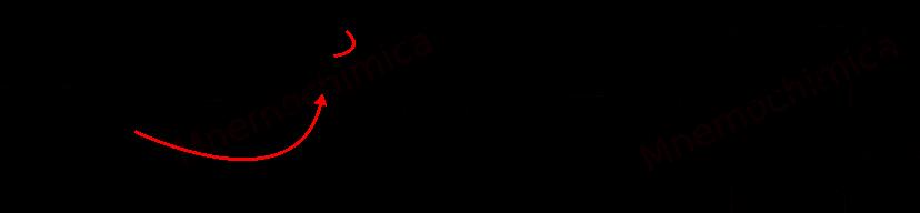 Reazione tra l'ilide del fosfonio ed il chetone per formare la Betaina