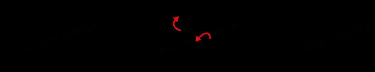 2 Strutture di Risonanza della Base coniugata del propanone