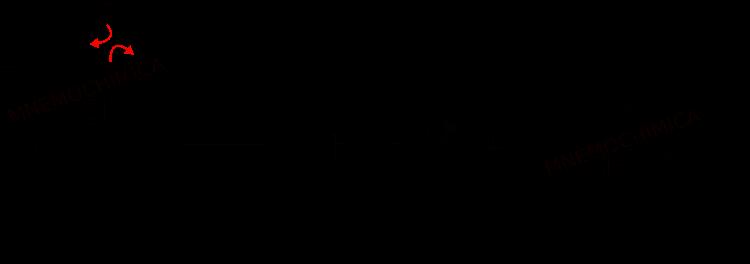 Ripristino del doppio legame carbonilico con uscita alcossido