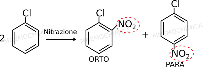 SEA su benzene sostituito per ottenerlo polisostituito