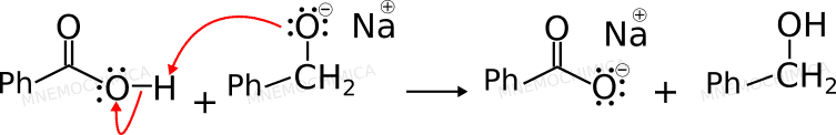 l'acido carbossilico deprotona l'alcossido nell'ultimo stadio della Cannizzaro