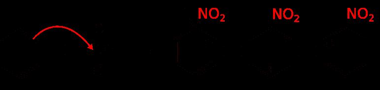 Il benzene lega lo ione nitrosonio formando il carbocatione di Wheland