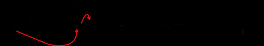 L'acido solforico deprotona l'acido nitrico