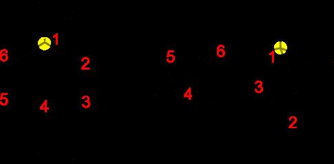 Esercizio con 1-4-dimetilcicloesano