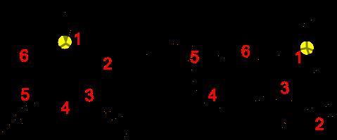 soluzione del terzo esercizio con il 3-bromo-5-cloro-cicloesanolo