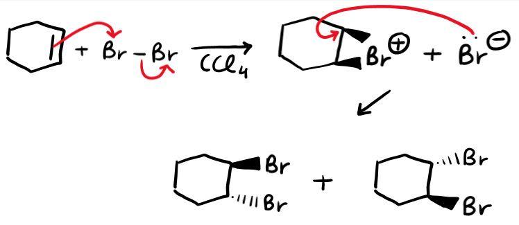 Meccanismo della reazione di alogenazione degli alcheni