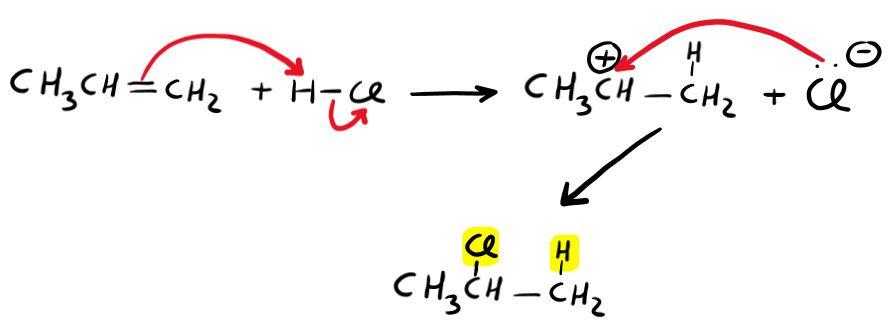 meccanismo addizione di acidi alogenidrici